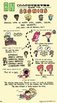 Illustrated Guide To Bronies by DoggonePony