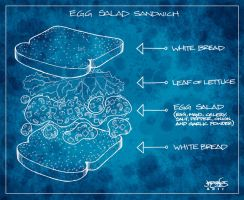 Egg Salad Sandwich Blueprint by BillyJebens