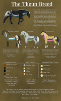 The Theun Breed by Artiehorse