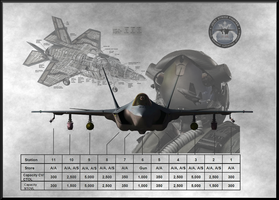 F-35 Technical by chalky10