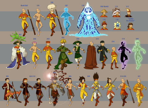 Aang's Wardrobe by DressUp-Avatar