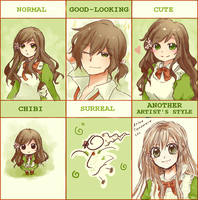 Style Meme : APH Hungary by eizurin