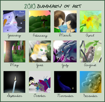2010 Summary of art by Lykkepillen