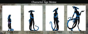 Age Meme: Marty by NuclearLoop