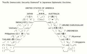 Security Diamond ASCII art by fujihayabusa