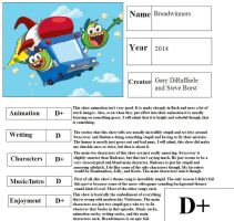 Breadwinners Report Card by mlp-vs-capcom