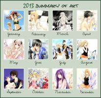 2013 Summary of Art by Kite-d
