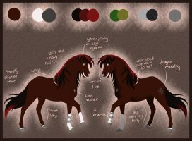 Ref Sheet - Amaryllis by Rorelse