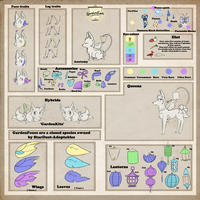 GardenFox species reference sheet: UPDATED by StarDust-Adoptables