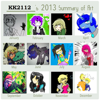 KK2112's Summary of Art 2013 by KrazieKat2112