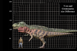 T rex and Creatosaurus Size Difference by TheSpiderAdventurer
