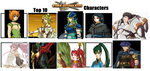 My Top 10 Fire Emblem Characters by fireemblemspider