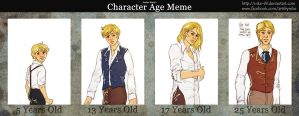 Character age meme - Adrien by Nike-93