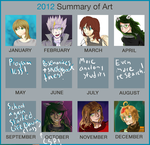 2012 Summary of Art by SearchingforFreedom
