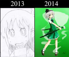 my drawing 2013-2014 by kareyare