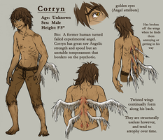 Corryn Reference Sheet by Laitma