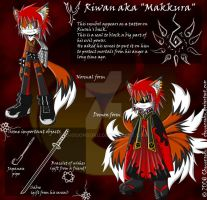 .:New chara:. Riwan by Chouonsoku