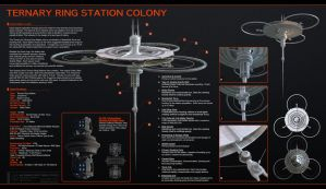 Spec Sheet - Ternary Ring Station by GlennClovis