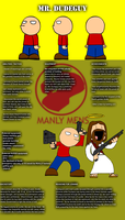 DUDEGUY: MANLY MENS REF SHEET by Zoolon