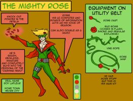 Mighty Rose Reference Sheet by Cubed1