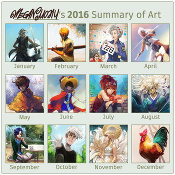 Summary Meme 2016 by Megan-Uosiu