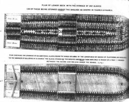 Slave Ships by 12TribesOfIsrael