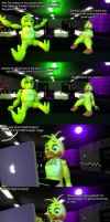 Toy Chica discovers herself in future FNAF games by ErichGrooms3