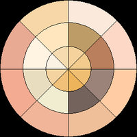 Skin Tone Wheel by Salvare0Zero0