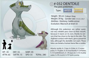 Frozencorundum 032 Dentdile by shinyscyther