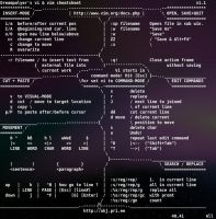 My vi cheatsheet v1.1 dark by Dreamplayer