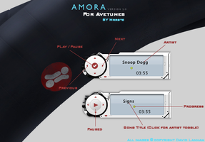 Amora for Avetunes by guistyles