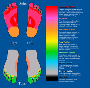 Tickle Chart   Feet By Sensual  Touch-d75xh5f by alexiaNBC