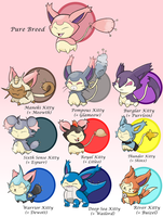 Pokemon Mixed Breeds: Skitty by Call-Of-The-Indie