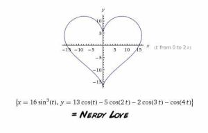 Nerdy Love .:Deviation Version:. by FreakyEd