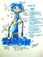 dA Elemental sisters: Shenny colors concept by Shenny-Shendelier