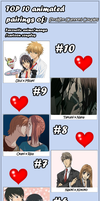 My Top 10 Cannon Straight Couples by carapau