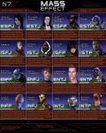 Mass Effect MBTI Chart by MBTI-Characters