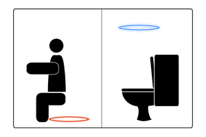 Lol, Portal by gigatwo