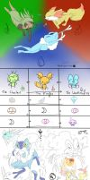 pokemon genVI_possible evolution types by blackwinged-neotu