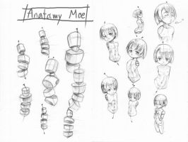 Anatomy Moe by 10h