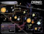DSNG GALAXY MAP by DSNG