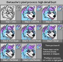 Thetauche's Pixel Process - High Detail Bust by thetauche