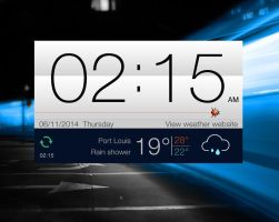 ZTE Blade 3 Clock Weather HD 2 for xwidget by jimking