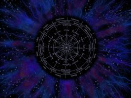 Galactic Astrology by wiccan-club