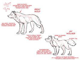 WOLVES.  I DRAW THEM 4 JOO by wolfsilvermoon