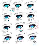 Blue Eye tutorial by JennaTenshi
