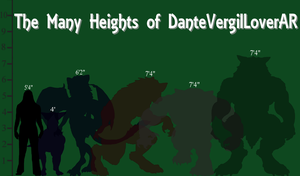 Many Heights of Me Updated by DanteVergilLoverAR