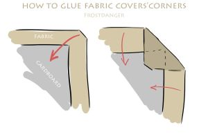 Fabric covers' corners TUTORIAL by Frostdanger