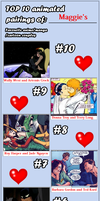 Couples Meme by DCcomics-couplesFAN