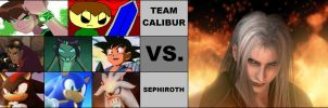 Team Calibur vs. Sephiroth by ian2x4